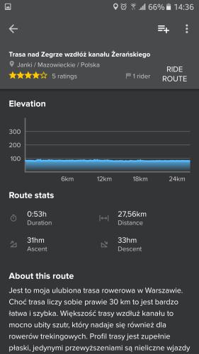 Aplikacja dla rowerzystów - Bikemap - Your bike routes